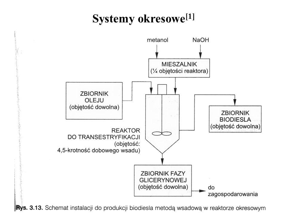 Systemy okresowe[1]